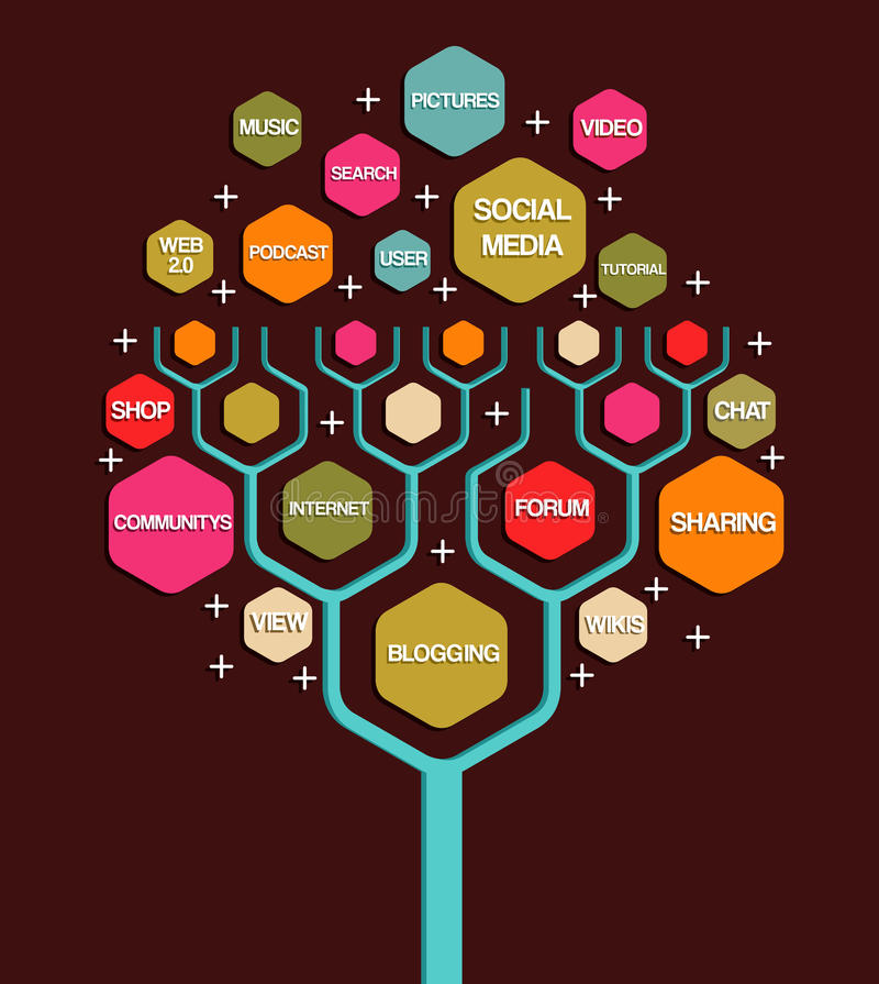 Social media marketing business tree royalty free illustration
