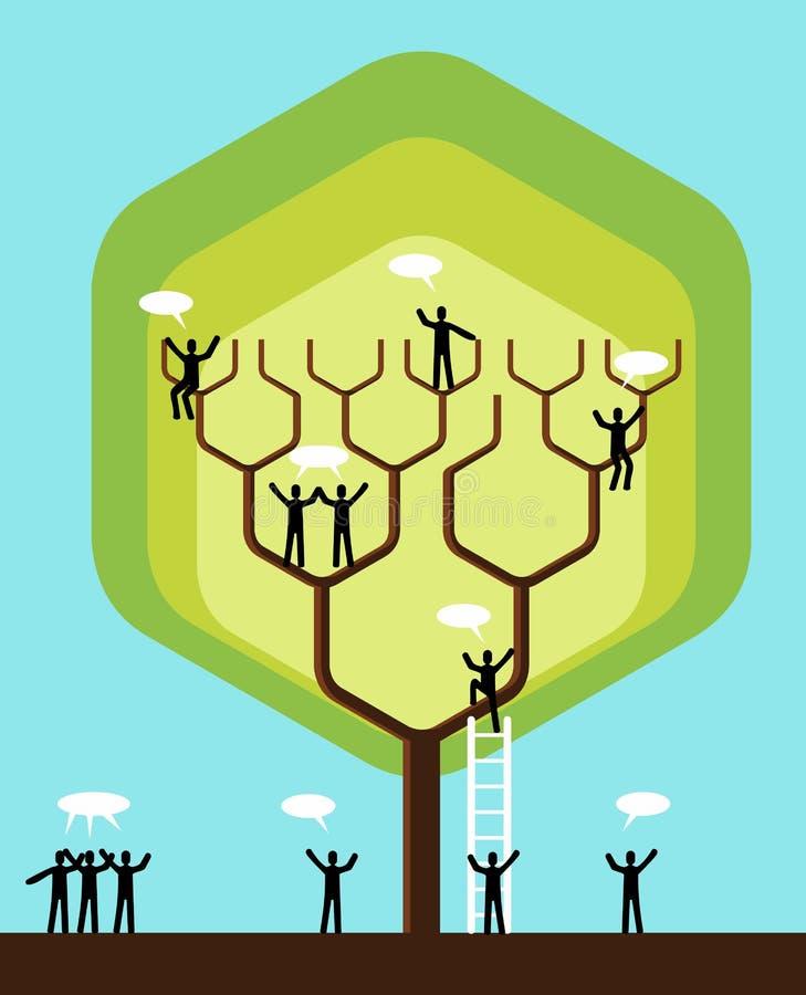 Social media networks business tree stock illustration
