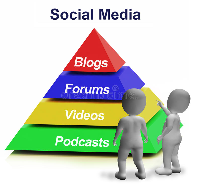 Social Media Pyramid Showing Blogs Foruns And Podcasts stock illustration