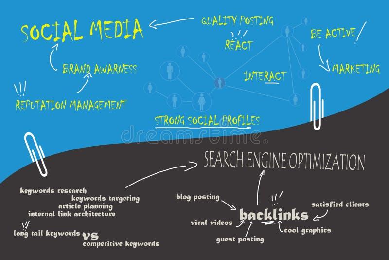 Social Media and SEO diagram stock photo
