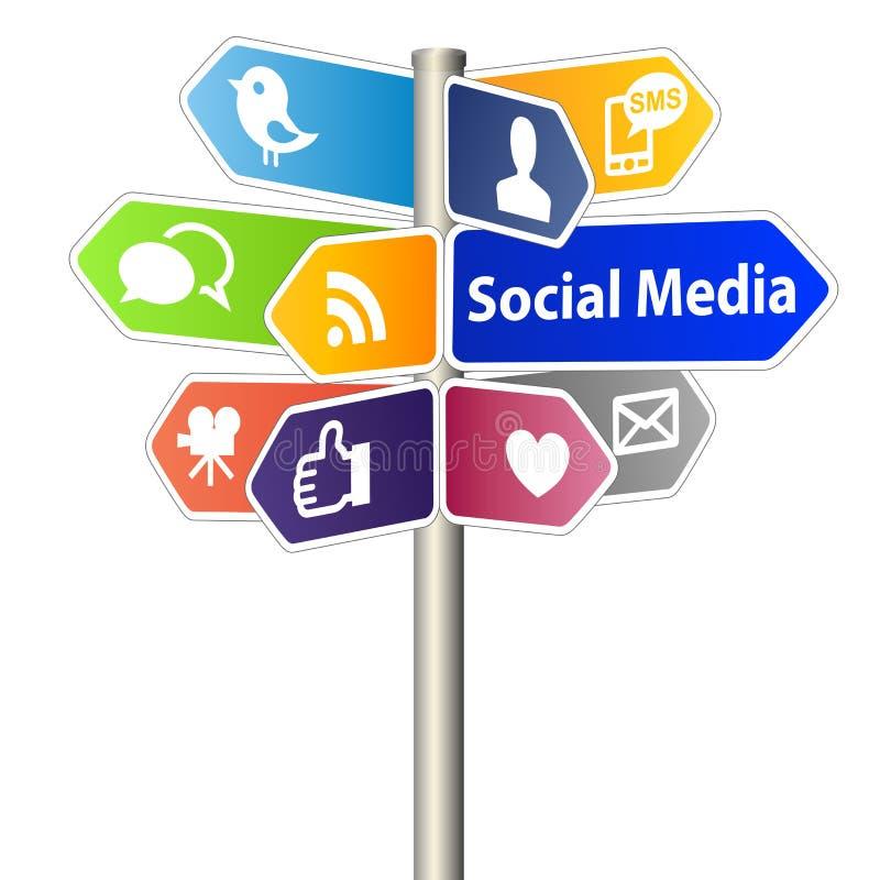 Social Media Sign royalty free illustration