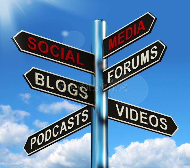 Social Media Signpost Shows Information. Social Media Signpost Showing Information Support And Communication stock illustration