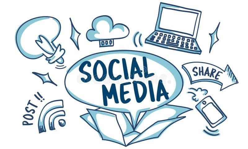 Social Media Viral Ideas Outside Box Sketch Concept royalty free illustration