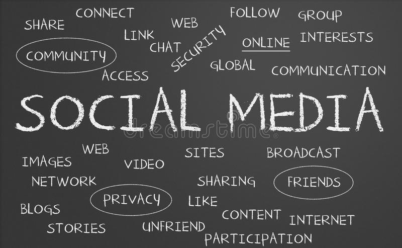 Download Social Media word cloud stock illustration. Illustration of connect - 26930555
