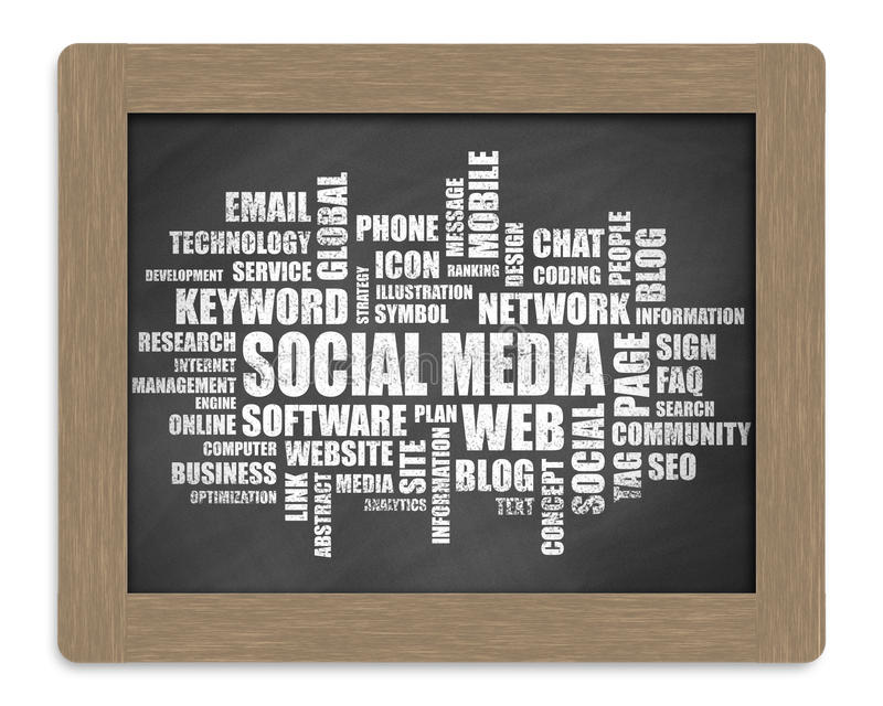 Social Media Word Cloud Chalkboard. Social Media Chalkboard isolated on white Background royalty free stock photography