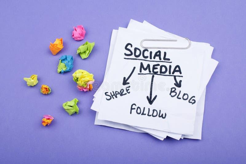 Social Media Word Cloud. Concept stock photography