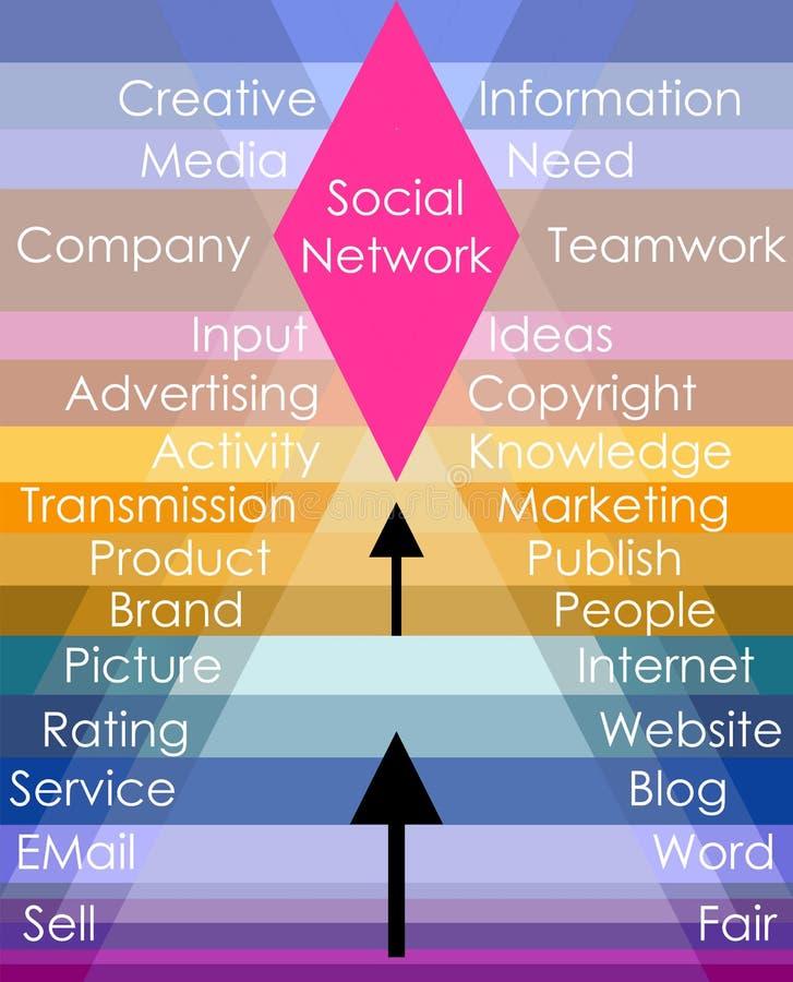 Social network concept. Illustration royalty free illustration