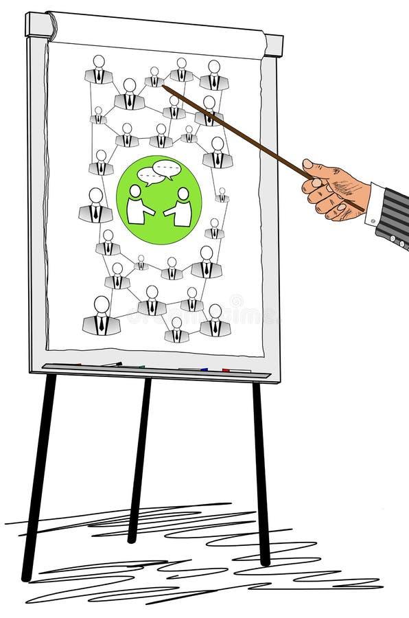 Social network concept drawn on a flipchart. Hand showing social network concept on a flipchart vector illustration