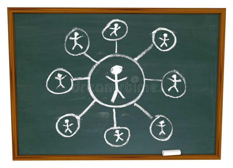 Social Network - Connections Drawn on Chalkboard. A social network of people drawn on a chalkboard royalty free stock images