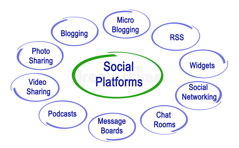 Chat Rooms Stock Illustrations – 47 Chat Rooms Stock Illustrations