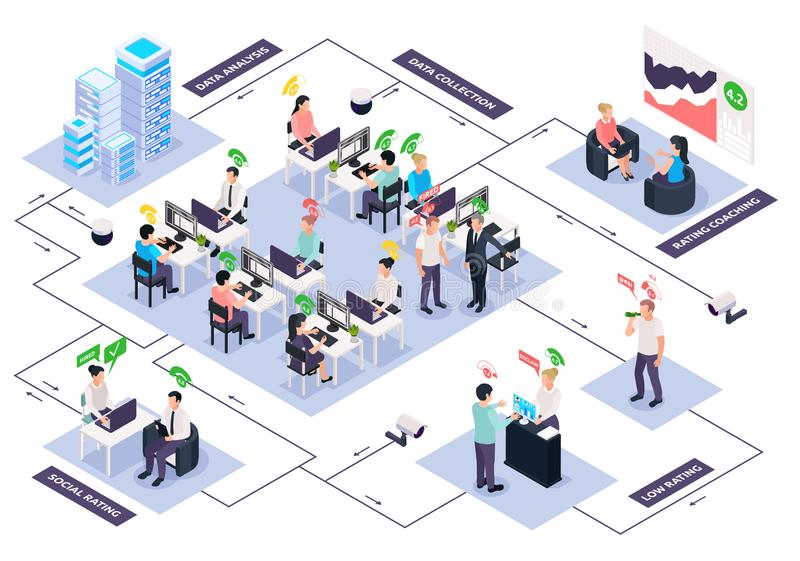 Social Ranking Isometric Flowchart. Social credit score system isometric flowchart composition with text captions pictograms and characters of corporate workers stock illustration