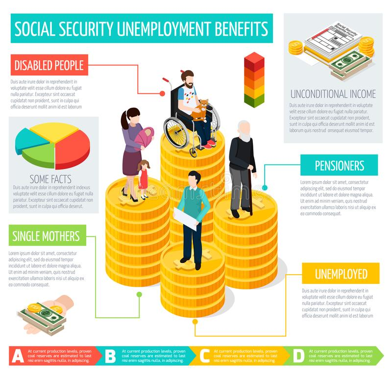 Social Security Infographic Set. With unemployment benefits symbols isometric vector illustration royalty free illustration