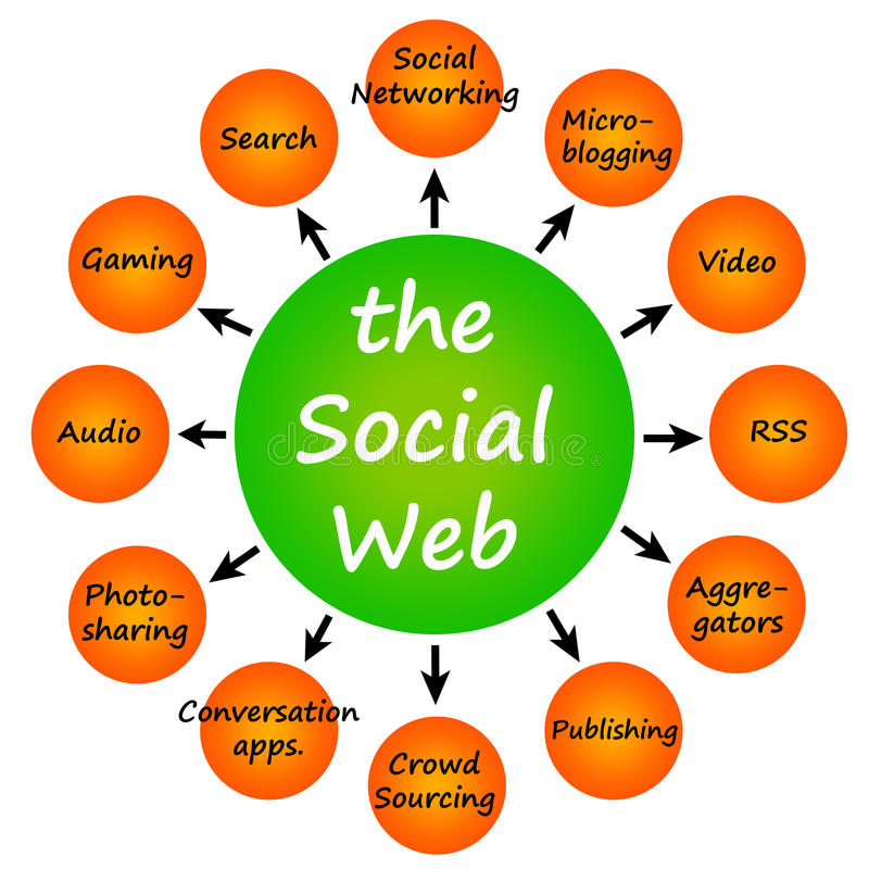 Download Social web stock illustration. Image of interaction, games - 16733701