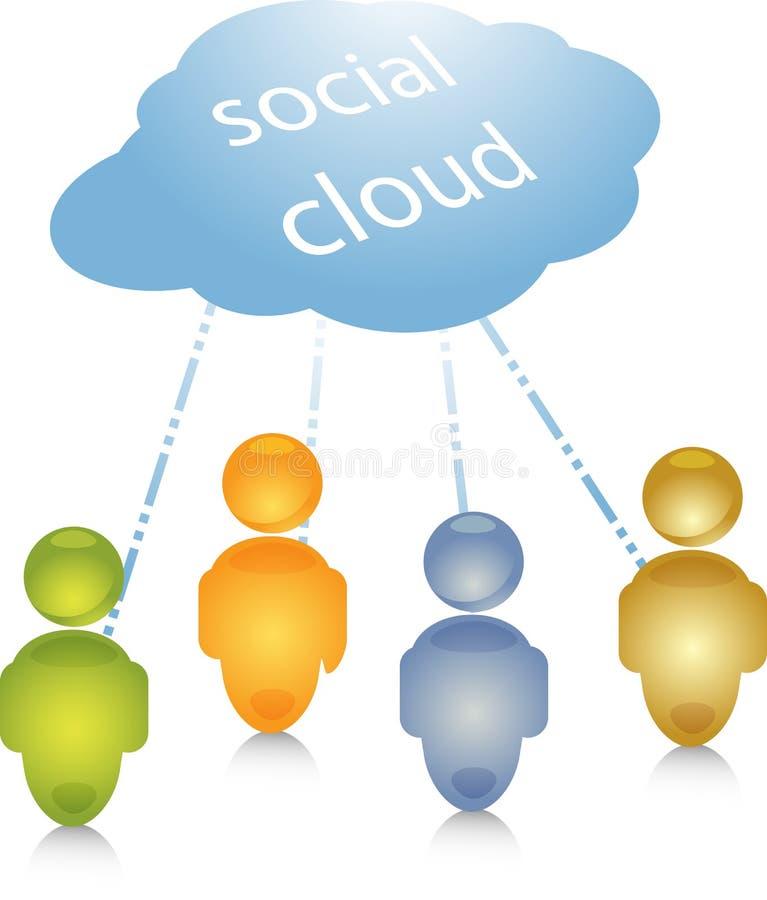Sociale de aansluting van wolkenmensen illustratie royalty-vrije illustratie