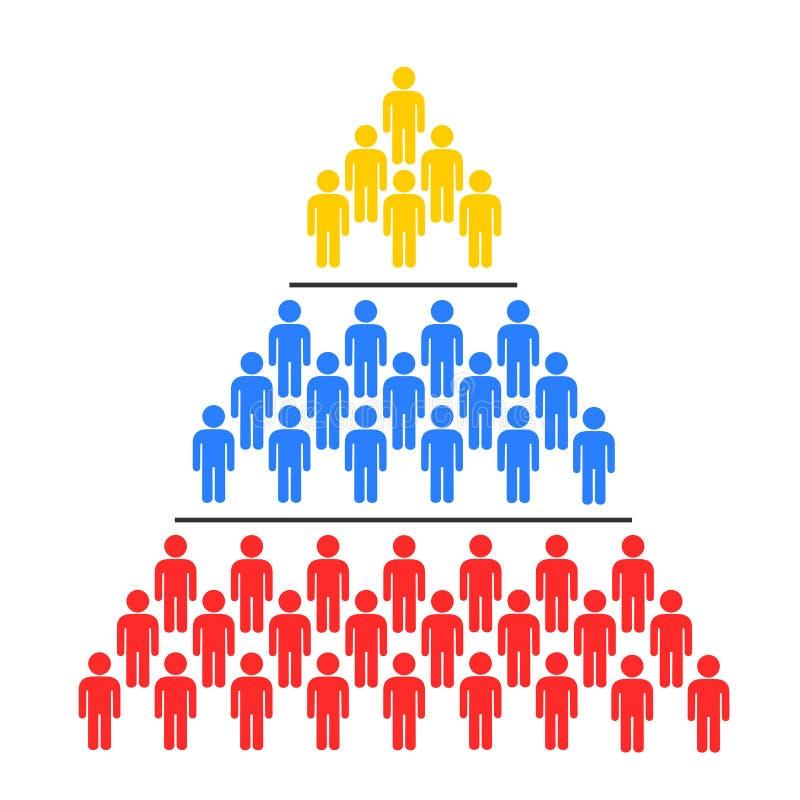 Sociale gelaagdheid - bovenleer, midlle en van een lagere klasse vector illustratie