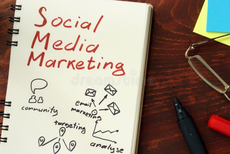 Sociale media die SMM op de markt brengen royalty-vrije stock fotografie