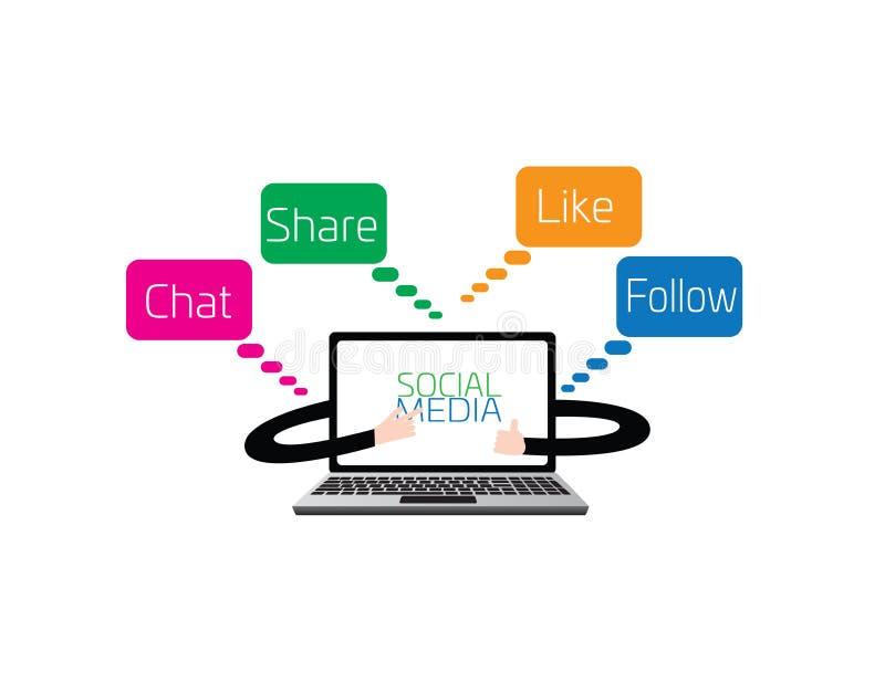 Sociale media tekst rond laptop met handen royalty-vrije illustratie