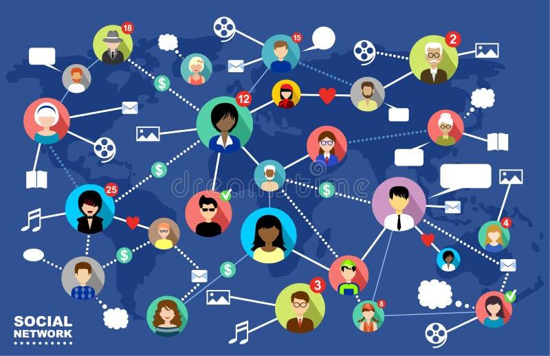 Sociale netwerken Internet-mededeling Vector stock illustratie