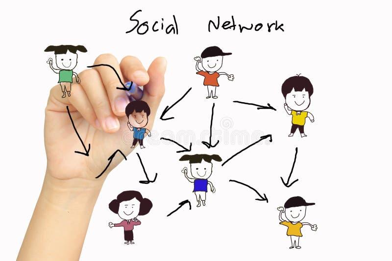 Sociale netwerkstructuur royalty-vrije stock afbeelding