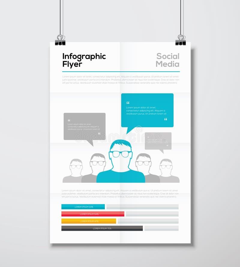 Socialt anförande för mallen för vektorn för massmediainfographicsreklambladet bubblar stock illustrationer