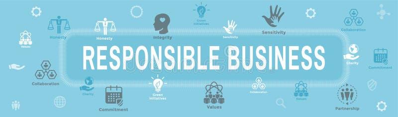 Socialt ansvar - uppsättning för rengöringsdukbanersymbol och rengöringsduktitelrad Banne vektor illustrationer