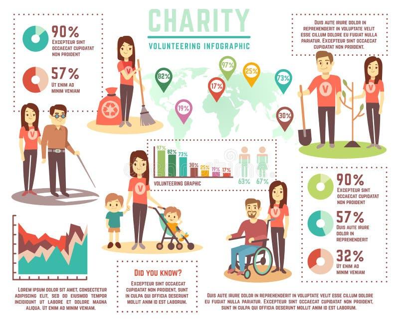 Socialt hjälp- och välgörenhetarbetsvektorbegrepp Ställa upp som frivillig infographics royaltyfri illustrationer