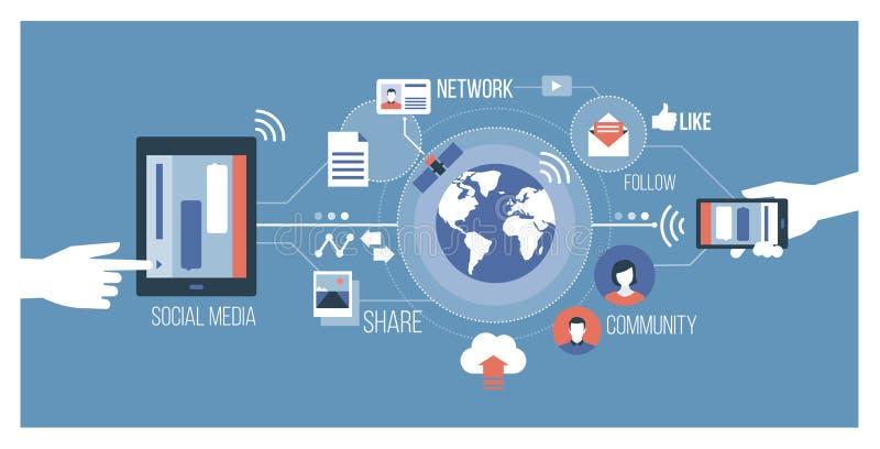 Socialt massmedia och teknologi stock illustrationer