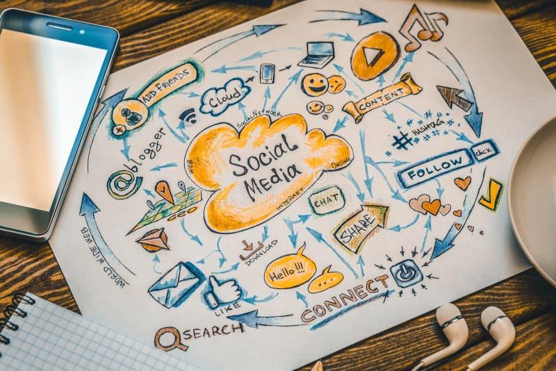 Socialt massmedia som marknadsför begrepp - papper med handen drog moderna bilden av den nätverksord och internet tenderar som id royaltyfri bild