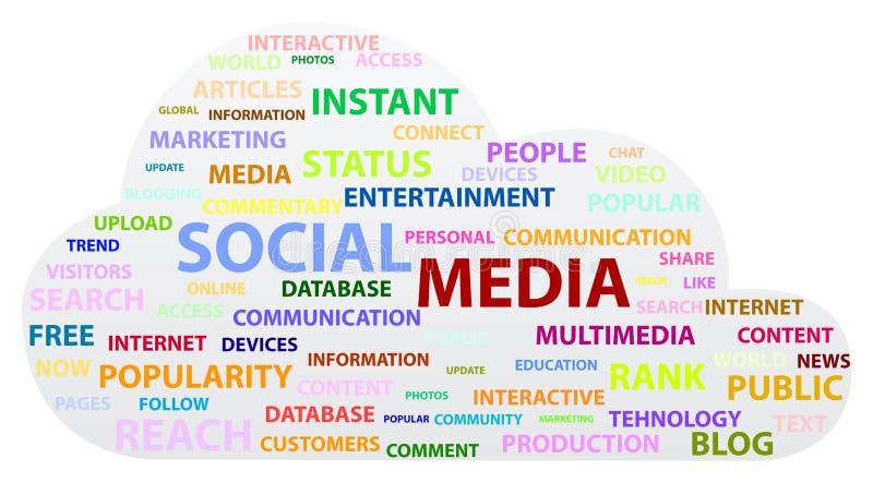 Socialt massmediamoln royaltyfri illustrationer