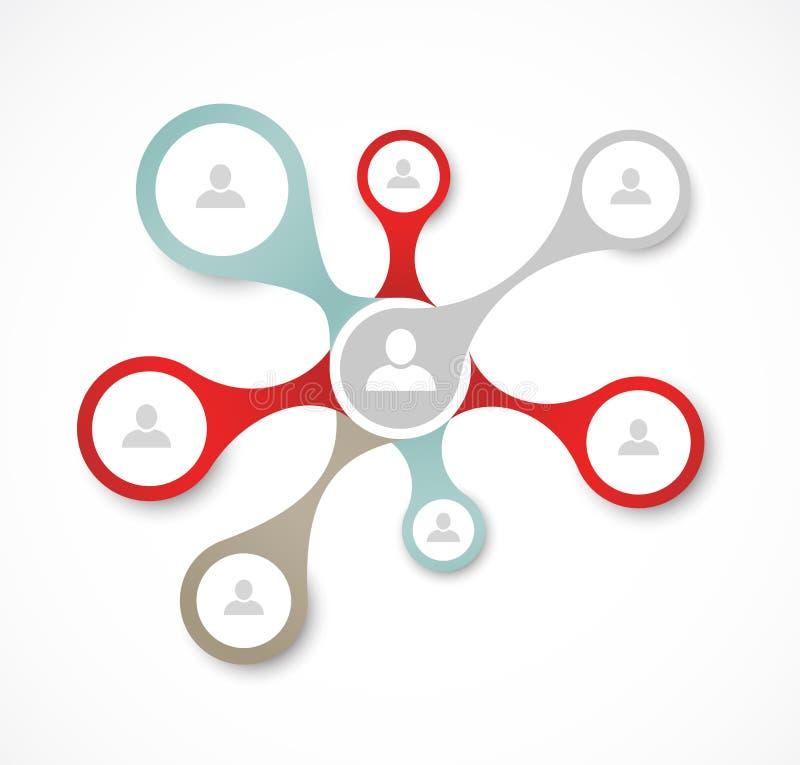 Socialt nätverksbegrepp vektor illustrationer