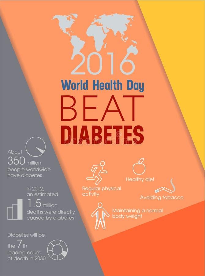 Sockersjuka för takt för dag för världshälsa vektor illustrationer