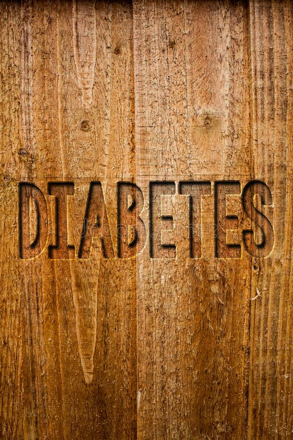 Sockersjuka för textteckenvisning Förband den kroniska sjukdomen för det begreppsmässiga fotoet till höga nivåer av sockerglukos  vektor illustrationer