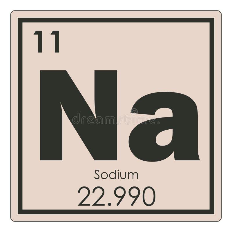 Sodium chemical element stock illustration illustration of symbol download sodium chemical element stock illustration illustration of symbol 109036181 urtaz Choice Image