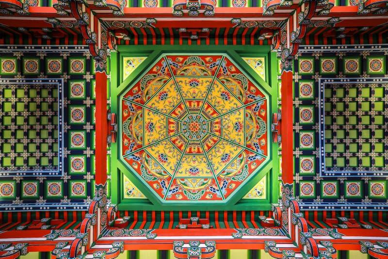Soffitto del cassone del museo di Nanchino immagini stock