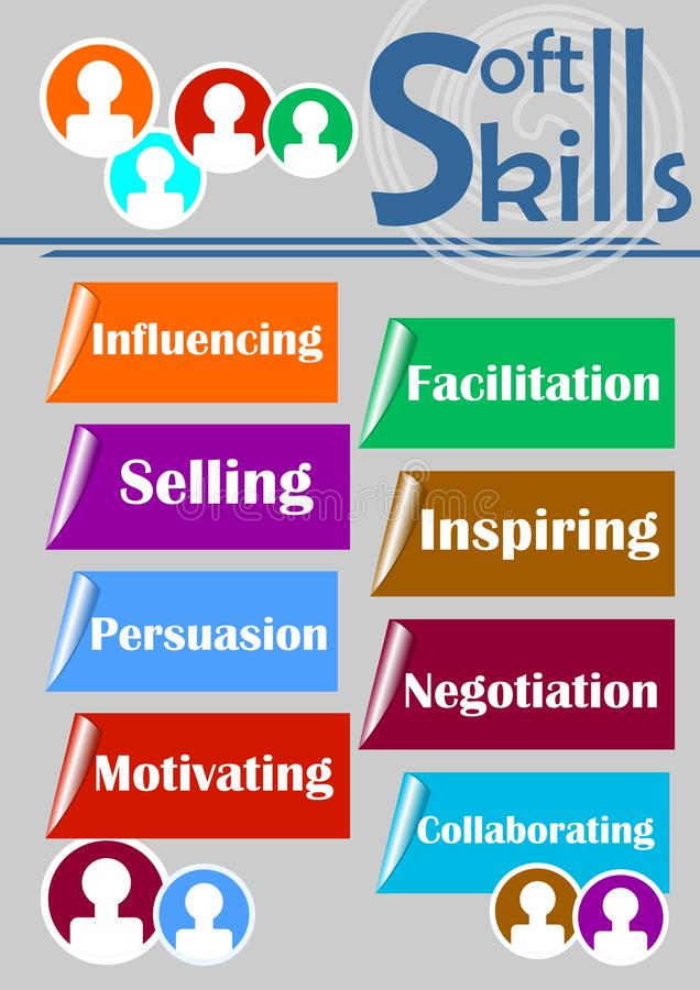 Soft skills theme with labels - influencing, facilitation, selling, inspiring, persuasion, negotiation, motivating royalty free illustration