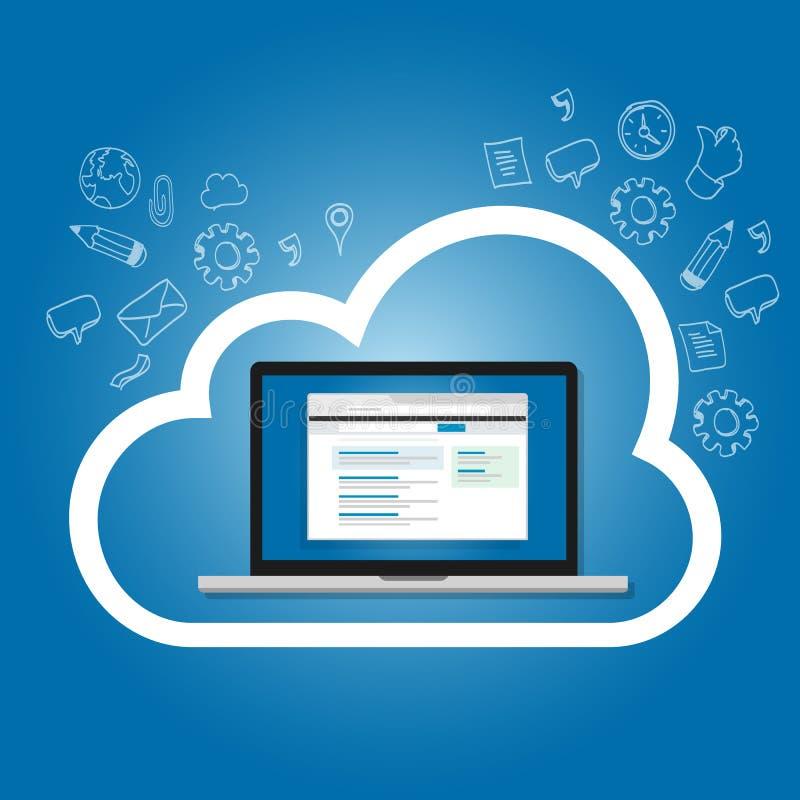 Software de SaaS como servicio en el resultado de la optimización del Search Engine de Internet de la nube en el web libre illustration