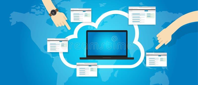 Software de SaaS como um serviço no Internet da nuvem ilustração do vetor