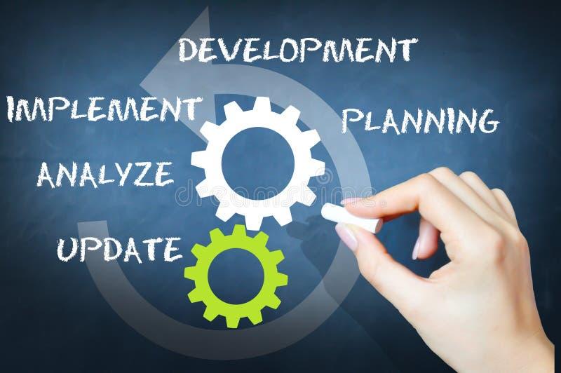 Software development on blackboard royalty free stock image