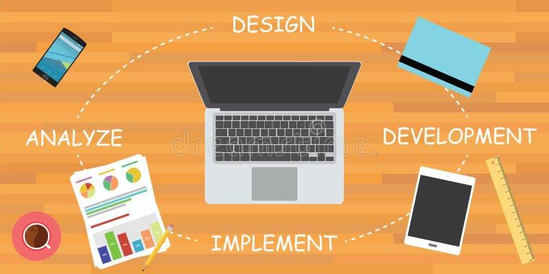 Software development cycle sdlc. Computer design analyze implement development royalty free illustration