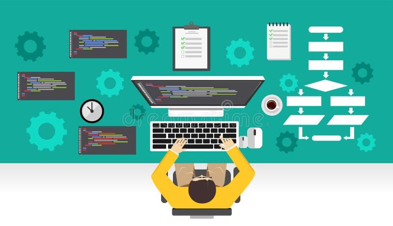 Software-ontwikkeling Programmeur die aan computer werken Het concept van het programmeringsmechanisme