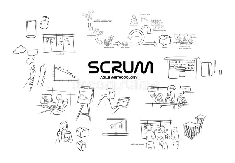 Software-ontwikkeling van de scrum de behendige methodologie vector illustratie