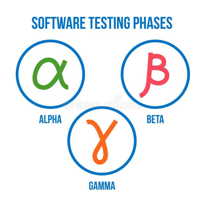 Alpha beta gamma personality test