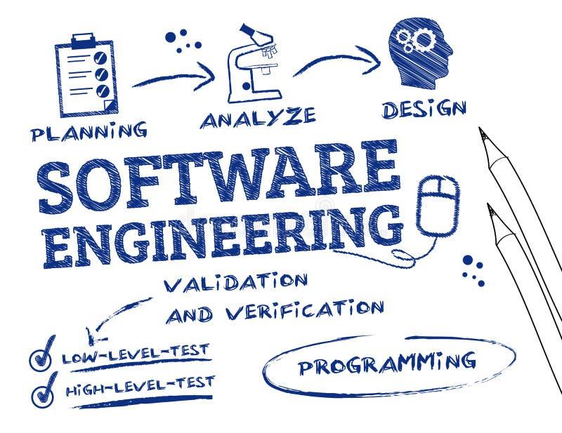 Softwaretechnologiegekrabbel stock illustratie