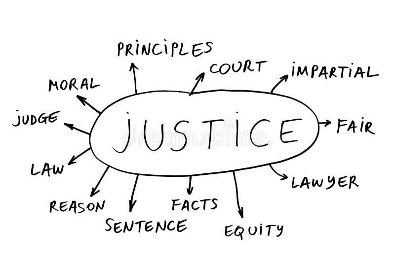 Soggetti della giustizia fotografia stock
