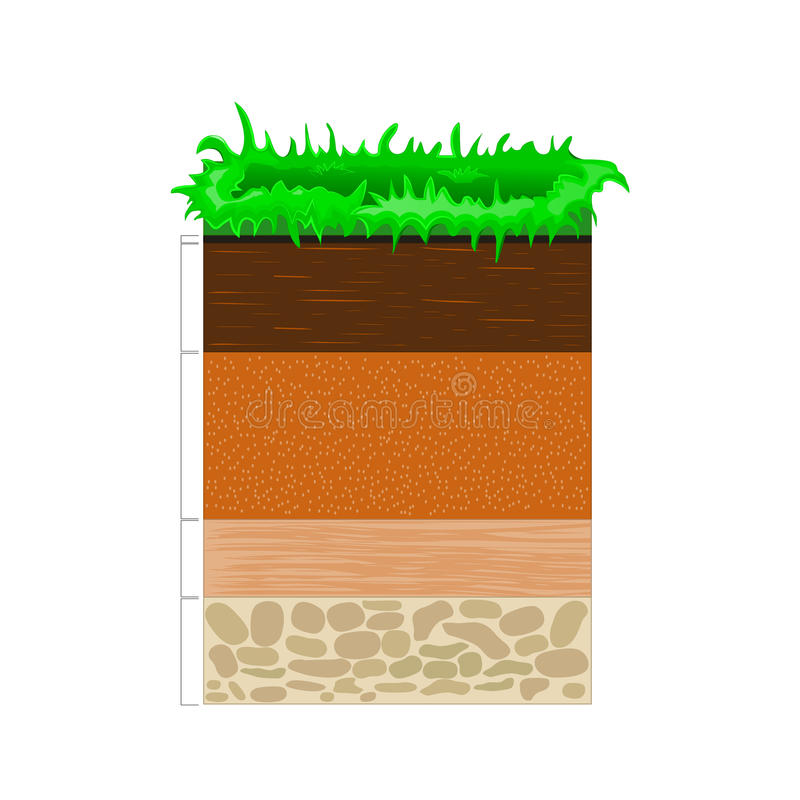 Soil profile and horizons royalty free illustration