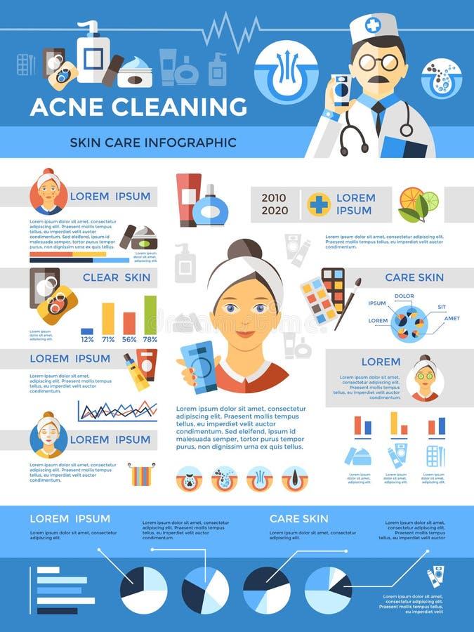 Soins de la peau Infographics de nettoyage d'acné illustration stock