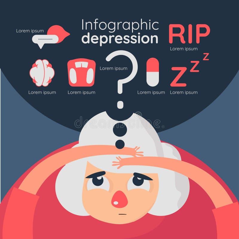 Soins de santé infographic au sujet de la dépression image libre de droits