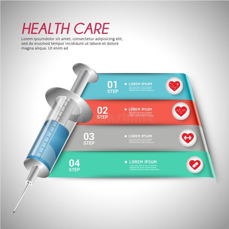 Soins de santé médicaux infgraphic Calibre pour le vecteur infographic illustration libre de droits