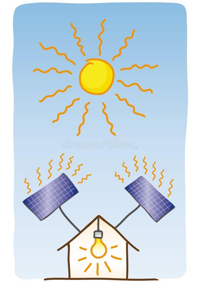 sol- vektor illustrationer