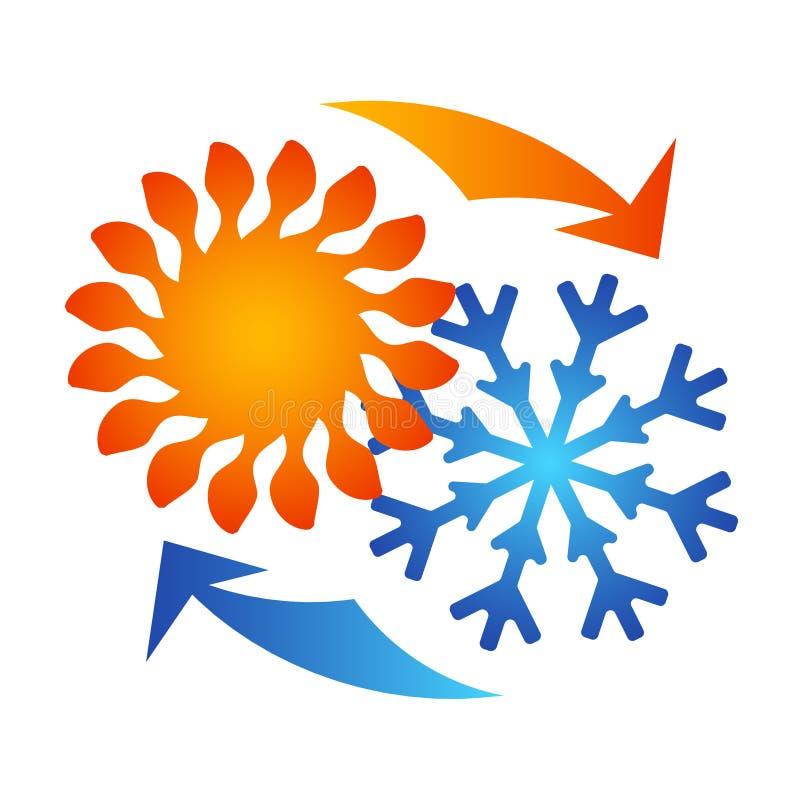 Sol- och snöflingaluftbetinga och ventilation vektor illustrationer